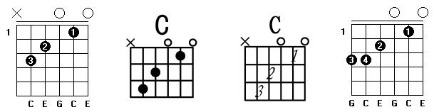C调常用和弦指法图_C和弦.png