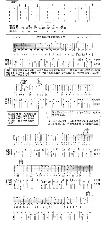 星语心愿吉他独奏新手入门练习.jpg