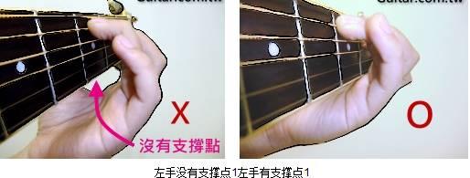 几个吉他和弦压好的方法4.jpg