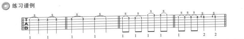 吉他弹唱的滑音技巧2.jpg