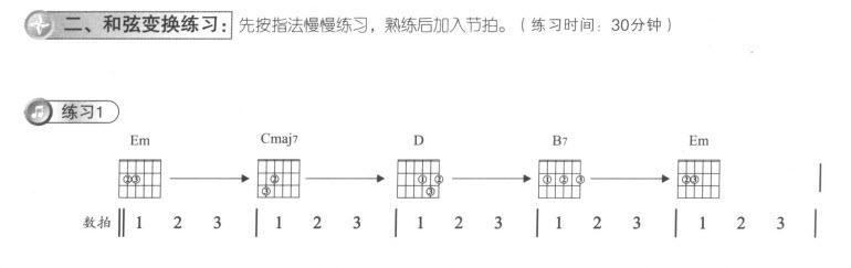 吉他弹唱的滑音技巧4.jpg