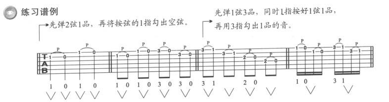 吉他弹唱的勾弦技巧2.jpg