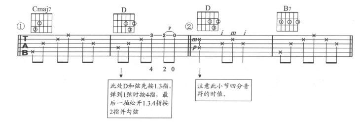 吉他弹唱的滑音技巧3.jpg